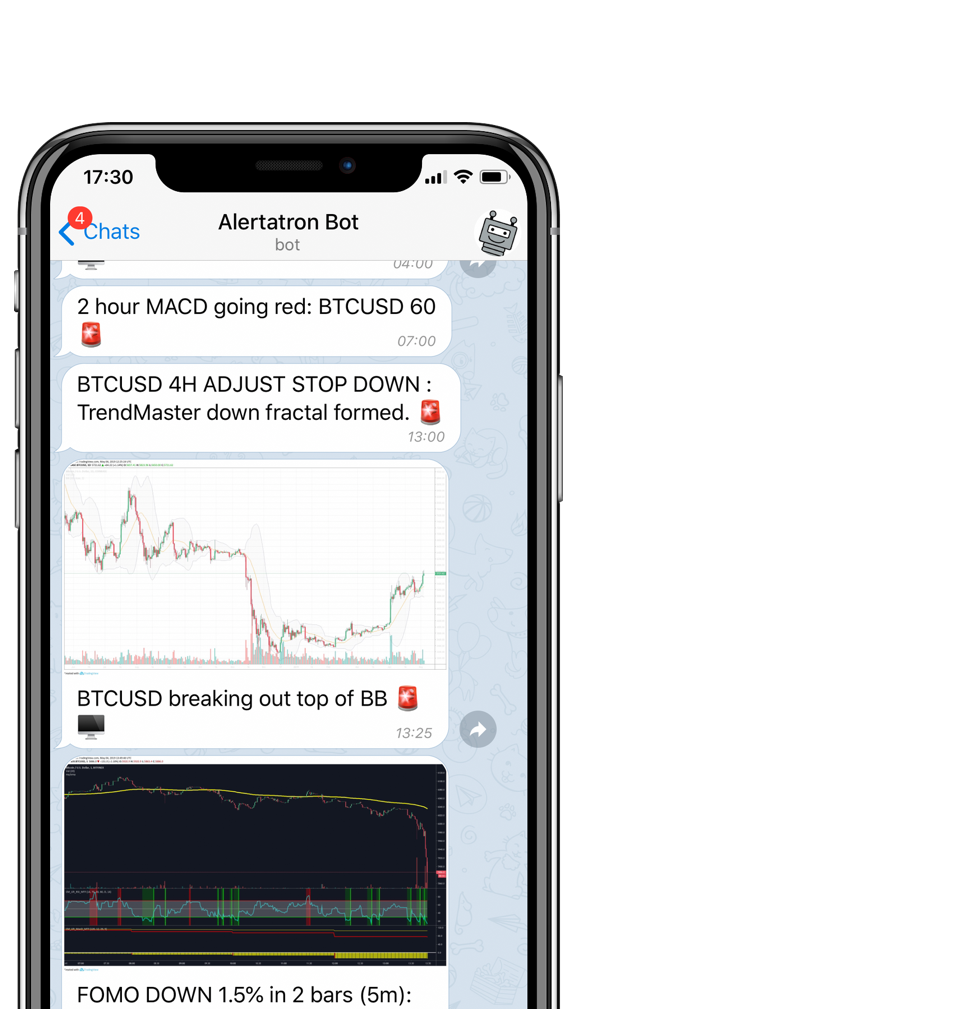 Alerts from TradingView to Telegram, Discord, Slack, Webhooks